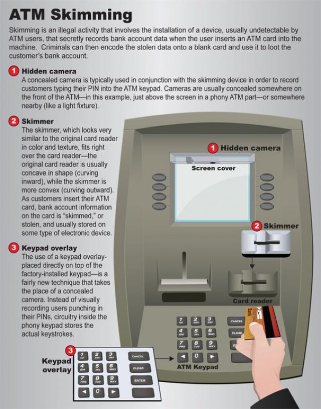 ATM & Debit Card Safety - APG Federal Credit Union